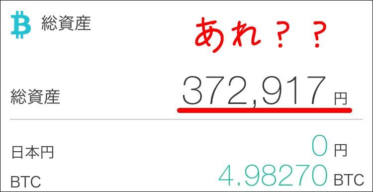 「仮想通貨市場に3つの潮流」億円超のビットコインを購入した米資産運用会社